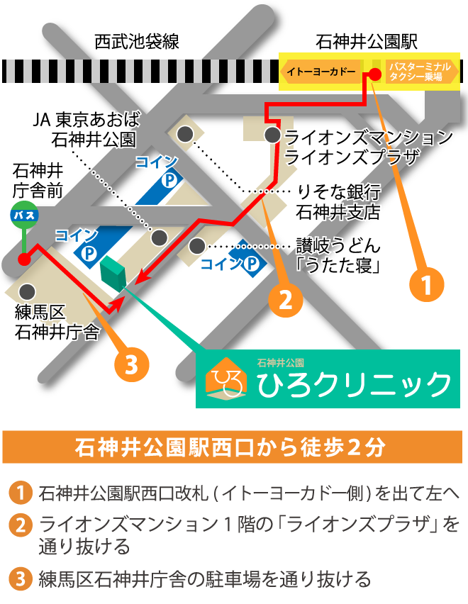 石神井公園ひろクリニックアクセスマップ